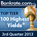 Bankrate.com: Top Tier 100 Highest Yields